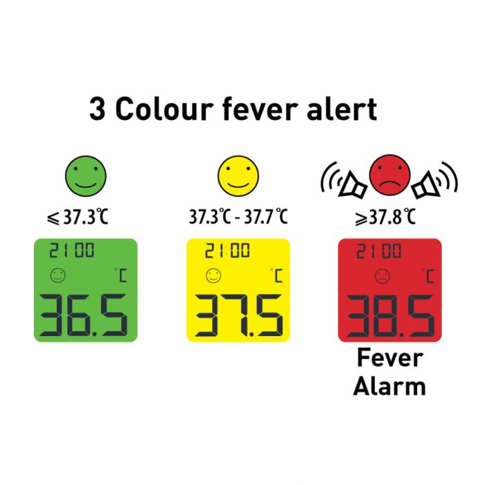 colour fever alert
